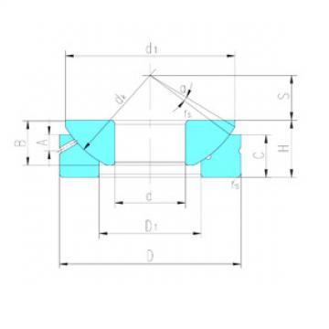 Rodamientos GX17S LS